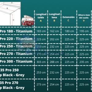 Toldo FIAMMA F35 PRO (Manual)